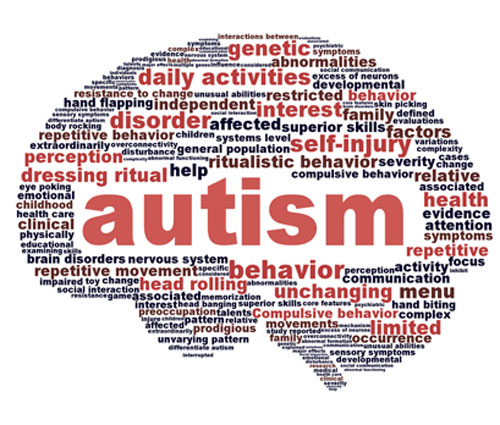 Study: Cannabinoids May Help Treat Symptoms of Autism