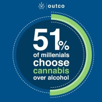 Report: Marijuana Impacting Alcohol Industry, Millennials Prefer Cannabis Over Alcohol