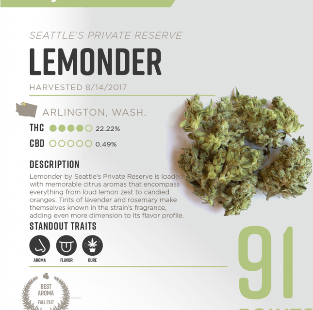 The Top 5 Best Smelling Marijuana Strains in Washington