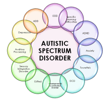 Louisiana House, Senate Committee Approve Bill to Allow Medical Marijuana for Autism